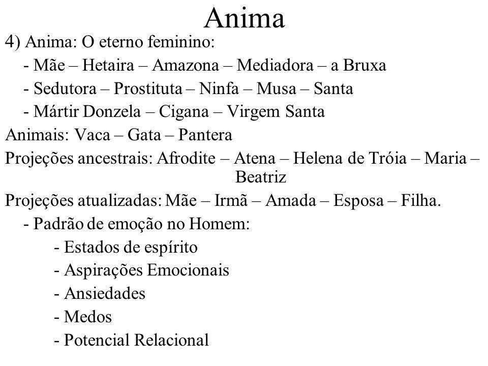 Anima 4 ) Anima: O eterno feminino: - Mãe – Hetaira – Amazona – Mediadora – a Bruxa - Sedutora – Prostituta – Ninfa – Musa – Santa - Mártir Donzela –