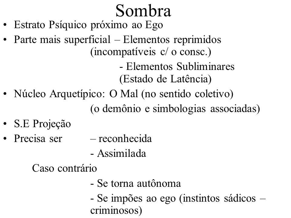 Sombra Estrato Psíquico próximo ao Ego Parte mais superficial – Elementos reprimidos (incompatíveis c/ o consc.) - Elementos Subliminares (Estado de L