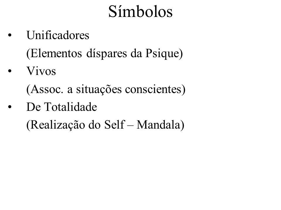 Símbolos Unificadores (Elementos díspares da Psique) Vivos (Assoc. a situações conscientes) De Totalidade (Realização do Self – Mandala)