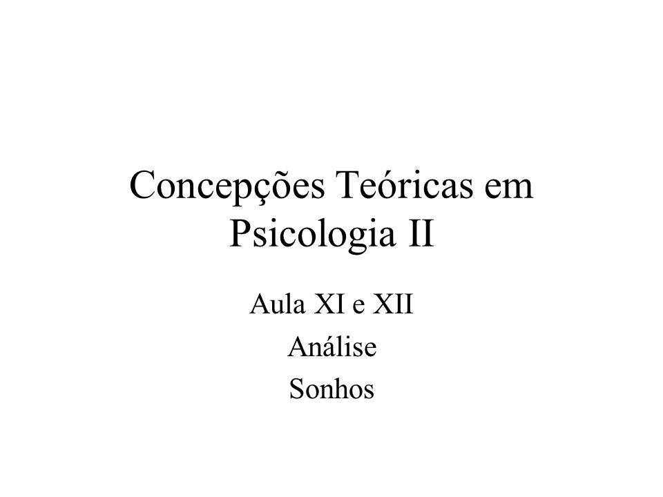 Concepções Teóricas em Psicologia II Aula XI e XII Análise Sonhos