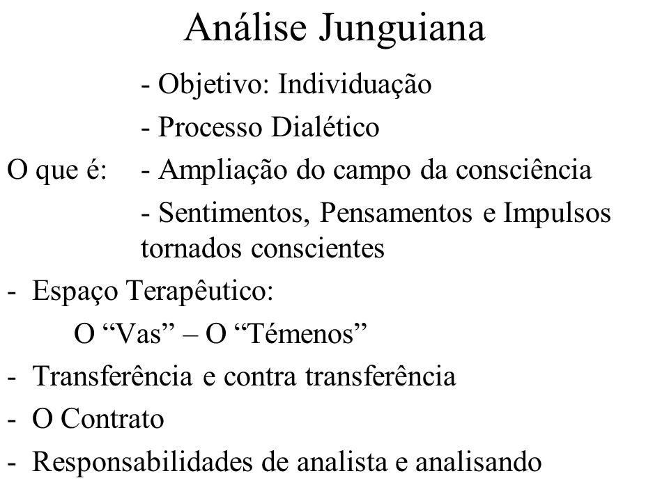 Análise Junguiana - Objetivo: Individuação - Processo Dialético O que é:- Ampliação do campo da consciência - Sentimentos, Pensamentos e Impulsos torn