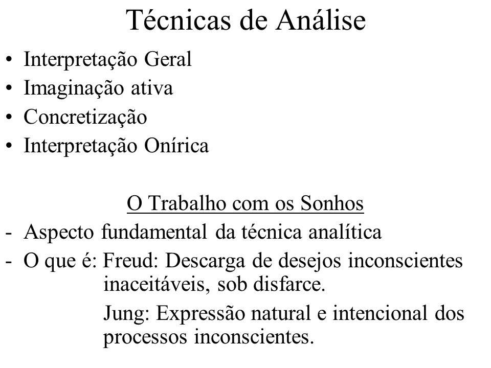 Técnicas de Análise Interpretação Geral Imaginação ativa Concretização Interpretação Onírica O Trabalho com os Sonhos -Aspecto fundamental da técnica analítica -O que é: Freud: Descarga de desejos inconscientes inaceitáveis, sob disfarce.