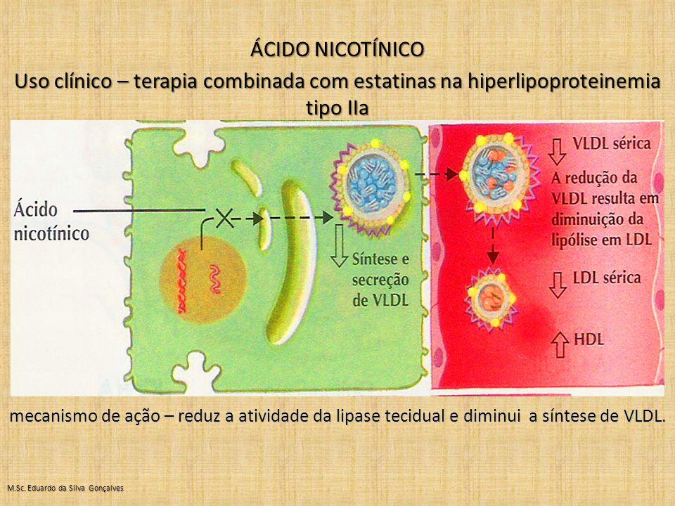 ÁCIDO NICOTÍNICO Uso clínico – terapia combinada com estatinas na hiperlipoproteinemia tipo IIa mecanismo de ação – reduz a atividade da lipase tecidual e diminui a síntese de VLDL.
