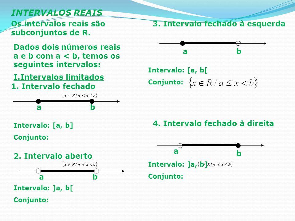 INTERVALOS REAIS Os intervalos reais são subconjuntos de R. Dados dois números reais a e b com a < b, temos os seguintes intervalos: ab 1. Intervalo f