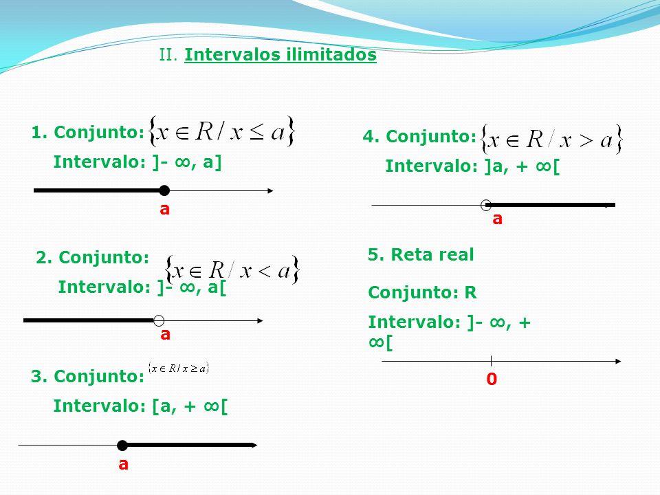 II. Intervalos ilimitados 1. Conjunto: Intervalo: ]-, a] a 2. Conjunto: Intervalo: ]-, a[ a 3. Conjunto: Intervalo: [a, + [ a 4. Conjunto: Intervalo: