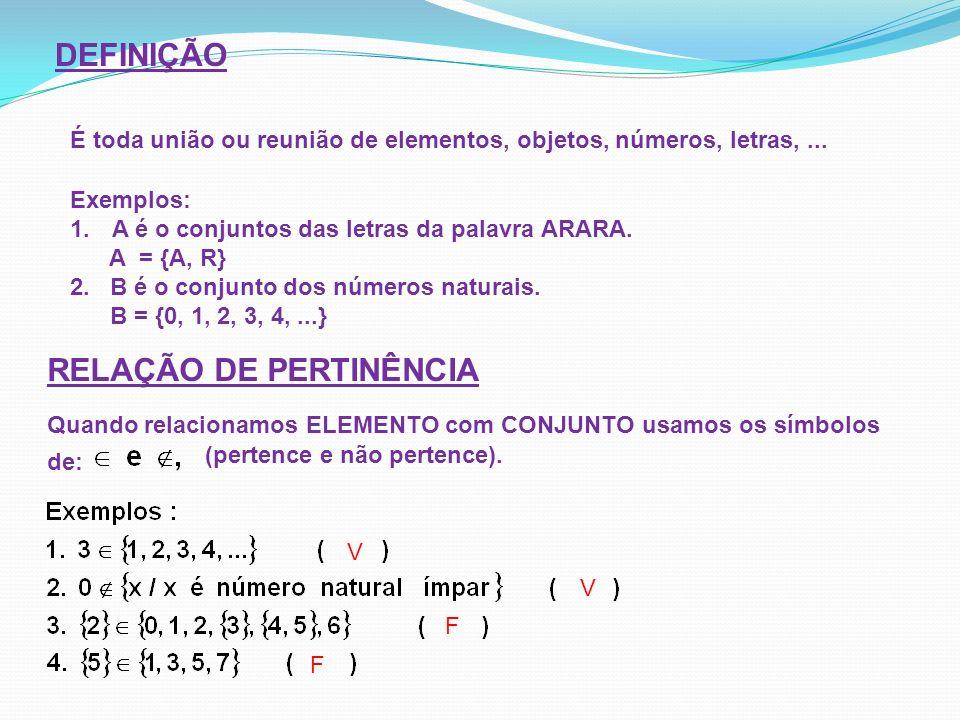 DEFINIÇÃO É toda união ou reunião de elementos, objetos, números, letras,... Exemplos: 1. A é o conjuntos das letras da palavra ARARA. A = {A, R} 2. B