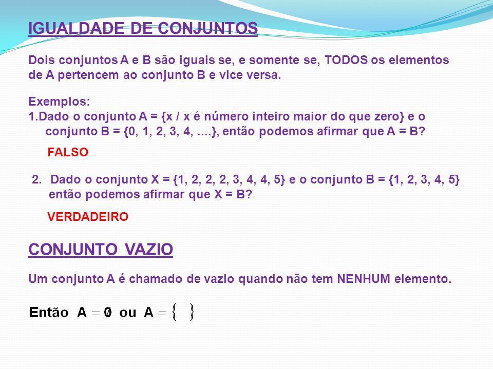 IGUALDADE DE CONJUNTOS Dois conjuntos A e B são iguais se, e somente se, TODOS os elementos de A pertencem ao conjunto B e vice versa. Exemplos: 1.Dad