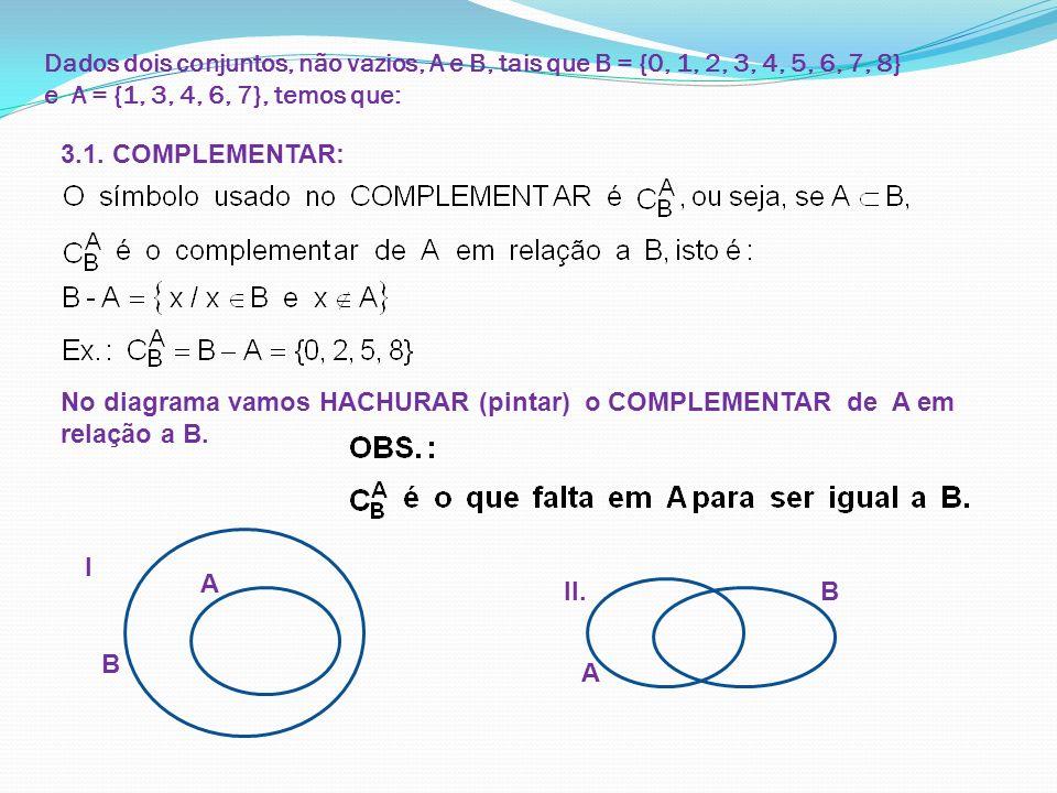CONJUNTOS NUMÉRICOS Revisaremos os conjuntos numéricos que são subconjuntos do conjunto dos números REAIS o qual será o nosso UNIVERSO para o estudo de funções.