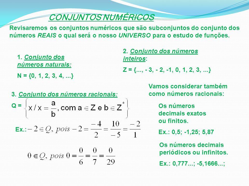 CONJUNTOS NUMÉRICOS Revisaremos os conjuntos numéricos que são subconjuntos do conjunto dos números REAIS o qual será o nosso UNIVERSO para o estudo d