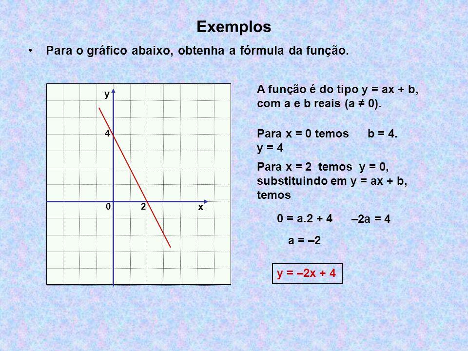 Exemplos Para o gráfico abaixo, obtenha a fórmula da função. x y 0 2 4 A função é do tipo y = ax + b, com a e b reais (a 0). Para x = 0 temos y = 4 Pa