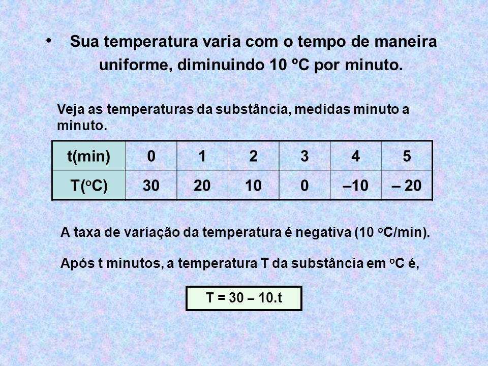 Sua temperatura varia com o tempo de maneira uniforme, diminuindo 10 ºC por minuto. t(min)012345 T( o C)3020100–10– 20 Veja as temperaturas da substân