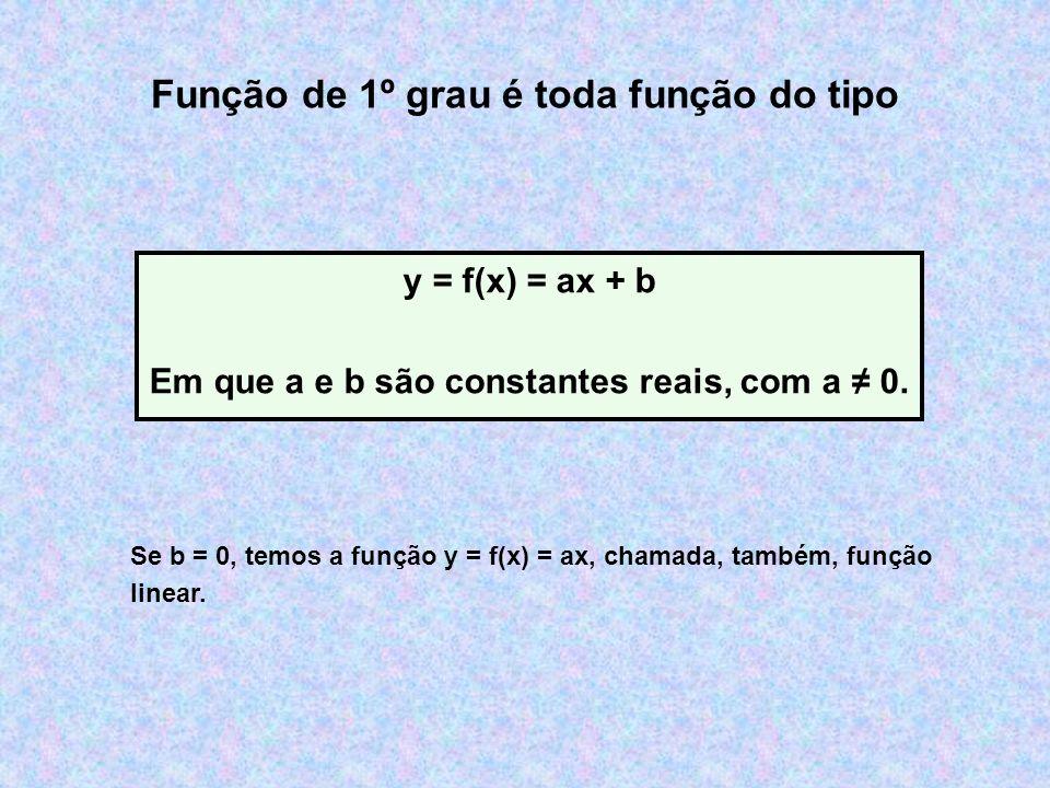 Função de 1º grau é toda função do tipo y = f(x) = ax + b Em que a e b são constantes reais, com a 0. Se b = 0, temos a função y = f(x) = ax, chamada,