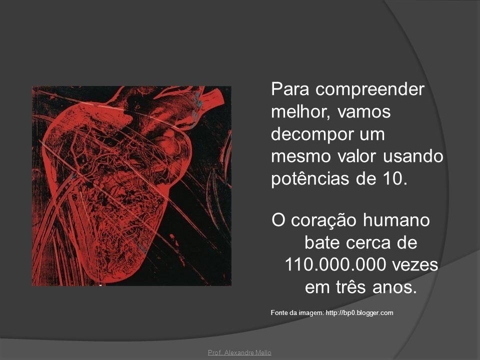 Para compreender melhor, vamos decompor um mesmo valor usando potências de 10. O coração humano bate cerca de 110.000.000 vezes em três anos. Fonte da