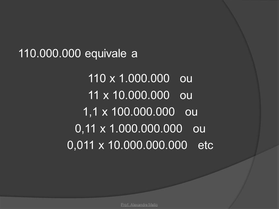 110.000.000 equivale a 110 x 1.000.000 ou 11 x 10.000.000 ou 1,1 x 100.000.000 ou 0,11 x 1.000.000.000 ou 0,011 x 10.000.000.000 etc Prof. Alexandre M