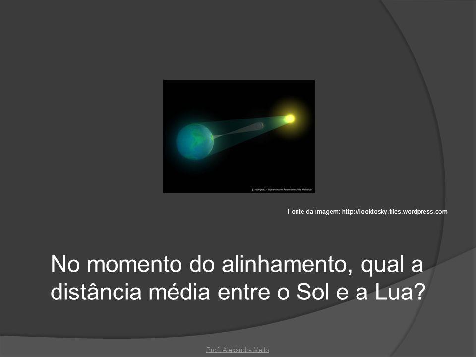 Fonte da imagem: http://looktosky.files.wordpress.com No momento do alinhamento, qual a distância média entre o Sol e a Lua? Prof. Alexandre Mello
