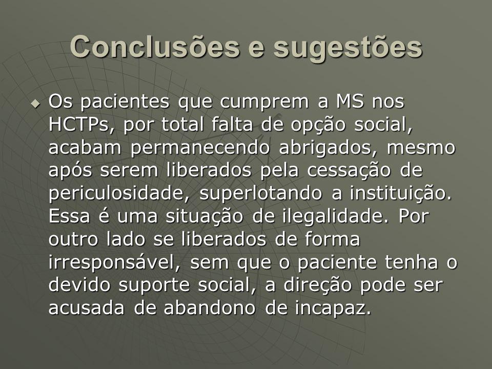 FINALIZANDO Sugerimos, dessa forma a criação de ambulatórios ligados aos HCTPs para continuidade do tratamento dos ex- internos.