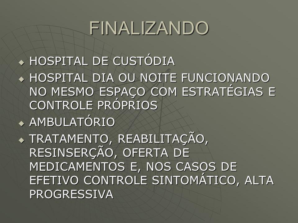 FINALIZANDO HOSPITAL DE CUSTÓDIA HOSPITAL DE CUSTÓDIA HOSPITAL DIA OU NOITE FUNCIONANDO NO MESMO ESPAÇO COM ESTRATÉGIAS E CONTROLE PRÓPRIOS HOSPITAL DIA OU NOITE FUNCIONANDO NO MESMO ESPAÇO COM ESTRATÉGIAS E CONTROLE PRÓPRIOS AMBULATÓRIO AMBULATÓRIO TRATAMENTO, REABILITAÇÃO, RESINSERÇÃO, OFERTA DE MEDICAMENTOS E, NOS CASOS DE EFETIVO CONTROLE SINTOMÁTICO, ALTA PROGRESSIVA TRATAMENTO, REABILITAÇÃO, RESINSERÇÃO, OFERTA DE MEDICAMENTOS E, NOS CASOS DE EFETIVO CONTROLE SINTOMÁTICO, ALTA PROGRESSIVA