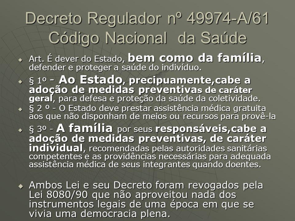 Decreto Regulador nº 49974-A/61 Código Nacional da Saúde Psico-higiene e Assistência Psiquiátrica Psico-higiene e Assistência Psiquiátrica Art.