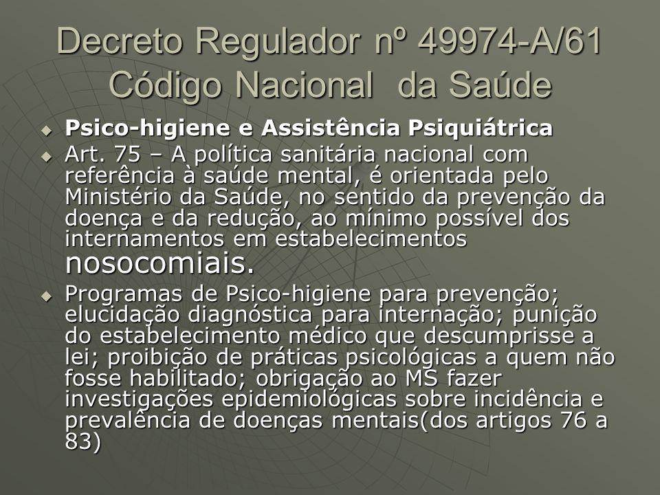 Decreto Regulador nº 49974-A/61 Código Nacional da Saúde Art.
