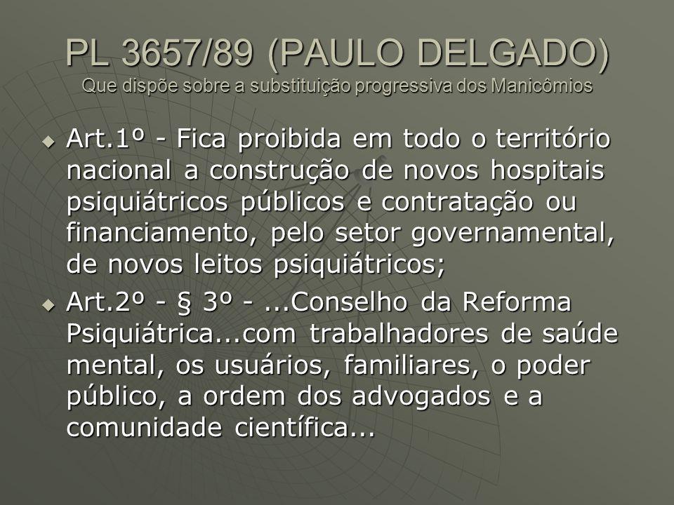 PL 3657/89 Que dispõe sobre a substituição progressiva dos Manicômios Art.3º - Internação compulsória...o médico que procedeu comunicar em 24h ao defensor público...