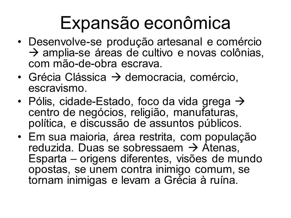 Expansão econômica Desenvolve-se produção artesanal e comércio amplia-se áreas de cultivo e novas colônias, com mão-de-obra escrava. Grécia Clássica d