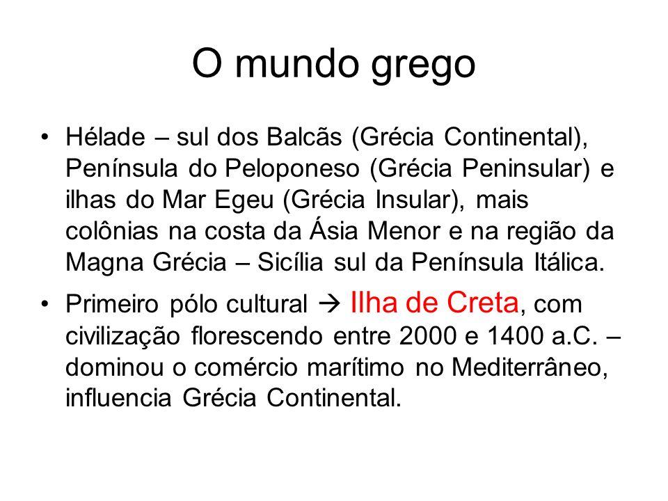 O mundo grego Hélade – sul dos Balcãs (Grécia Continental), Península do Peloponeso (Grécia Peninsular) e ilhas do Mar Egeu (Grécia Insular), mais col