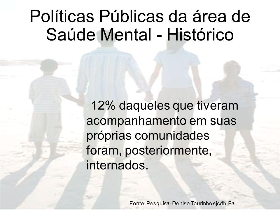 Políticas Públicas da área de Saúde Mental - Histórico - 12% daqueles que tiveram acompanhamento em suas próprias comunidades foram, posteriormente, i