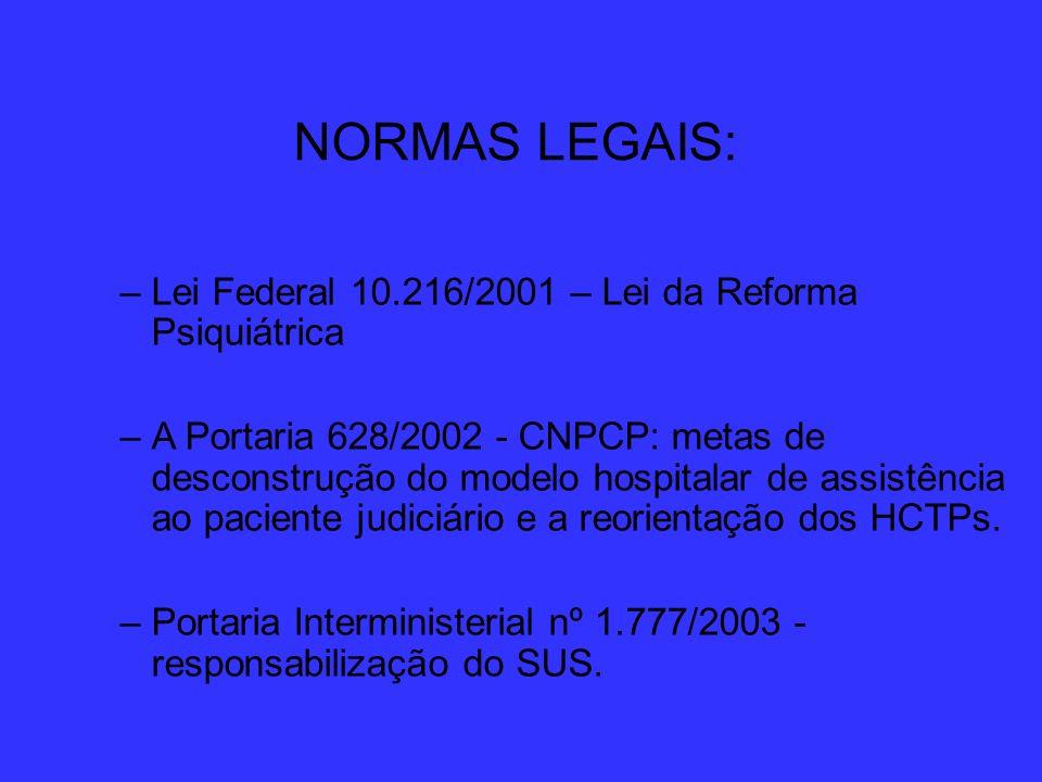 NORMAS LEGAIS: –Lei Federal 10.216/2001 – Lei da Reforma Psiquiátrica –A Portaria 628/2002 - CNPCP: metas de desconstrução do modelo hospitalar de ass