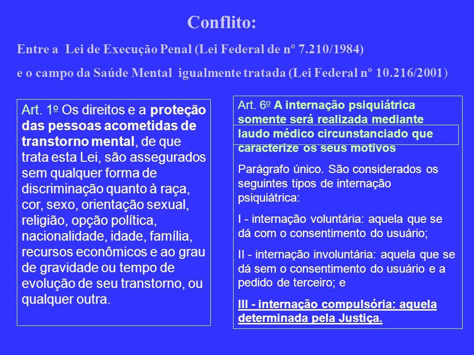 Art. 6 o A internação psiquiátrica somente será realizada mediante laudo médico circunstanciado que caracterize os seus motivos Parágrafo único. São c