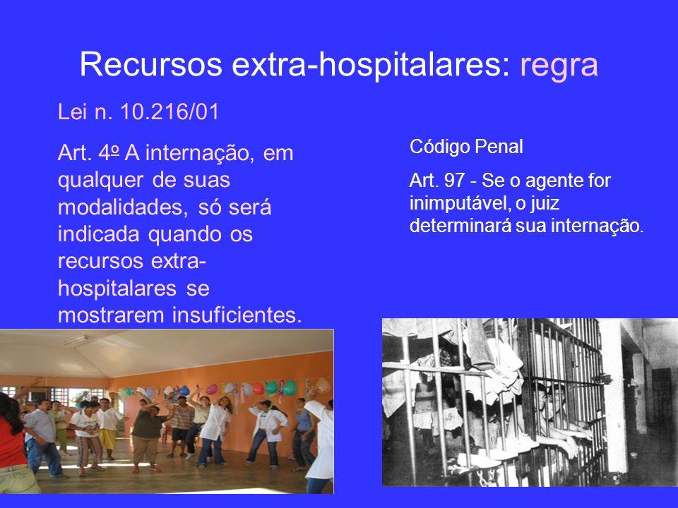 Recursos extra-hospitalares: regra Lei n. 10.216/01 Art. 4 o A internação, em qualquer de suas modalidades, só será indicada quando os recursos extra-
