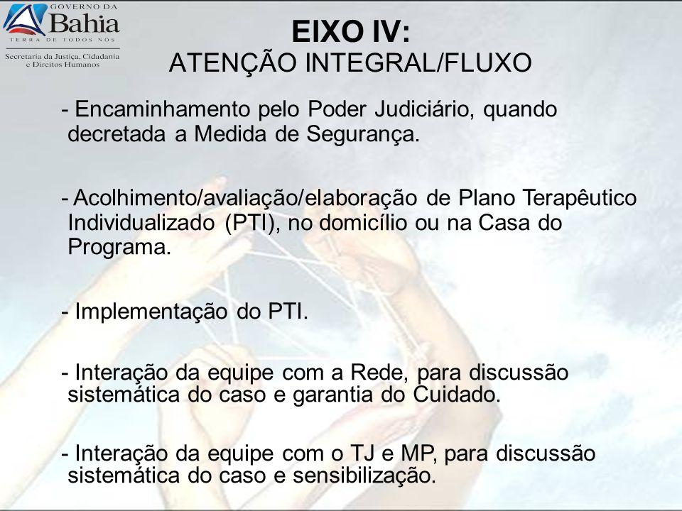 EIXO IV: ATENÇÃO INTEGRAL/FLUXO - Encaminhamento pelo Poder Judiciário, quando decretada a Medida de Segurança. - Acolhimento/avaliação/elaboração de