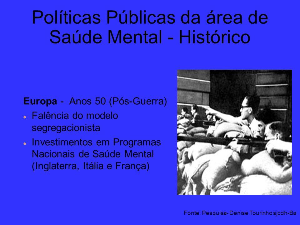 Políticas Públicas da área de Saúde Mental - Histórico Europa - Anos 50 (Pós-Guerra) Falência do modelo segregacionista Investimentos em Programas Nac
