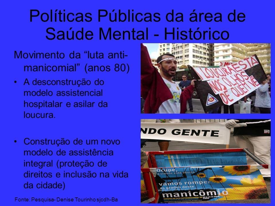 Políticas Públicas da área de Saúde Mental - Histórico Movimento da luta anti- manicomial (anos 80) A desconstrução do modelo assistencial hospitalar