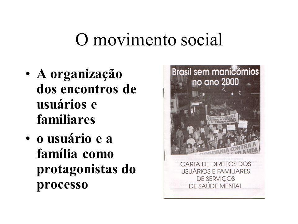 O movimento social A organização dos encontros de usuários e familiares o usuário e a família como protagonistas do processo