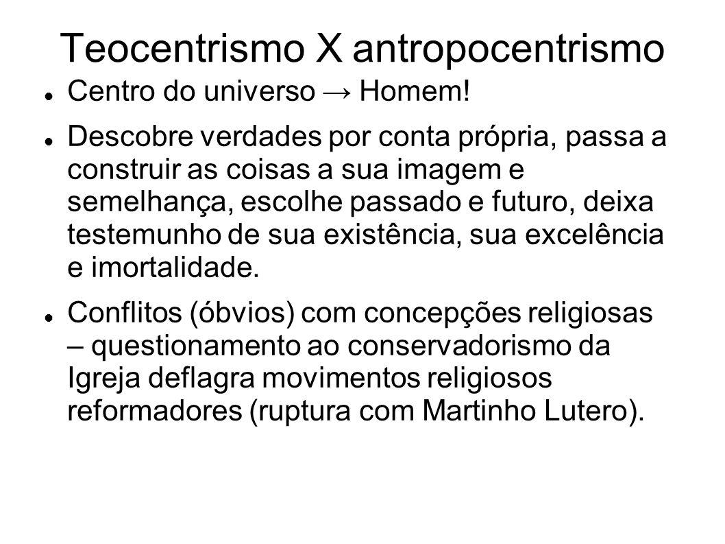 Teocentrismo X antropocentrismo Centro do universo Homem.