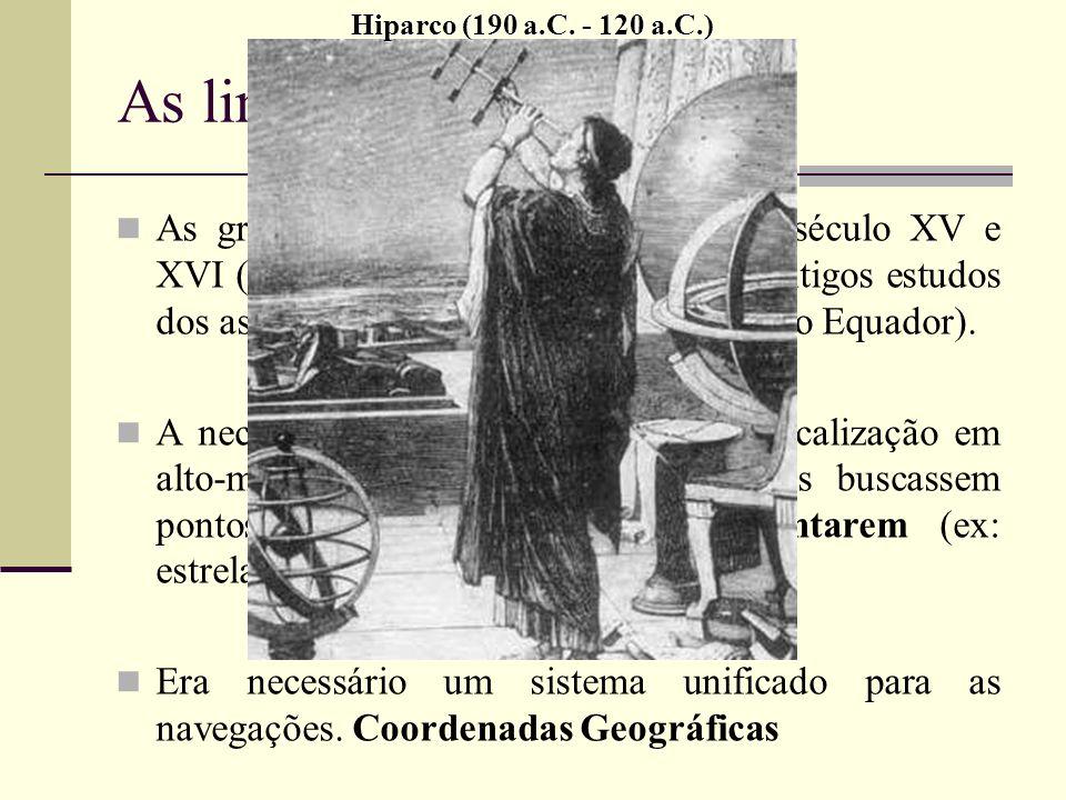 As linhas imaginárias As grandes navegações Ocidentais do século XV e XVI (Portugal e Espanha), resgataram antigos estudos dos astrônomos gregos Hipar
