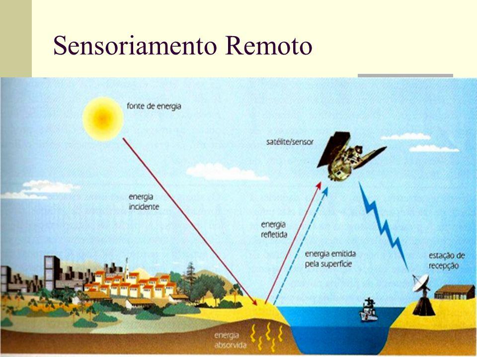 Sensoriamento Remoto Sensoriamento Remoto é a tecnologia que permite conseguir imagens e outras informações da superfície terrestre, utilizando para i