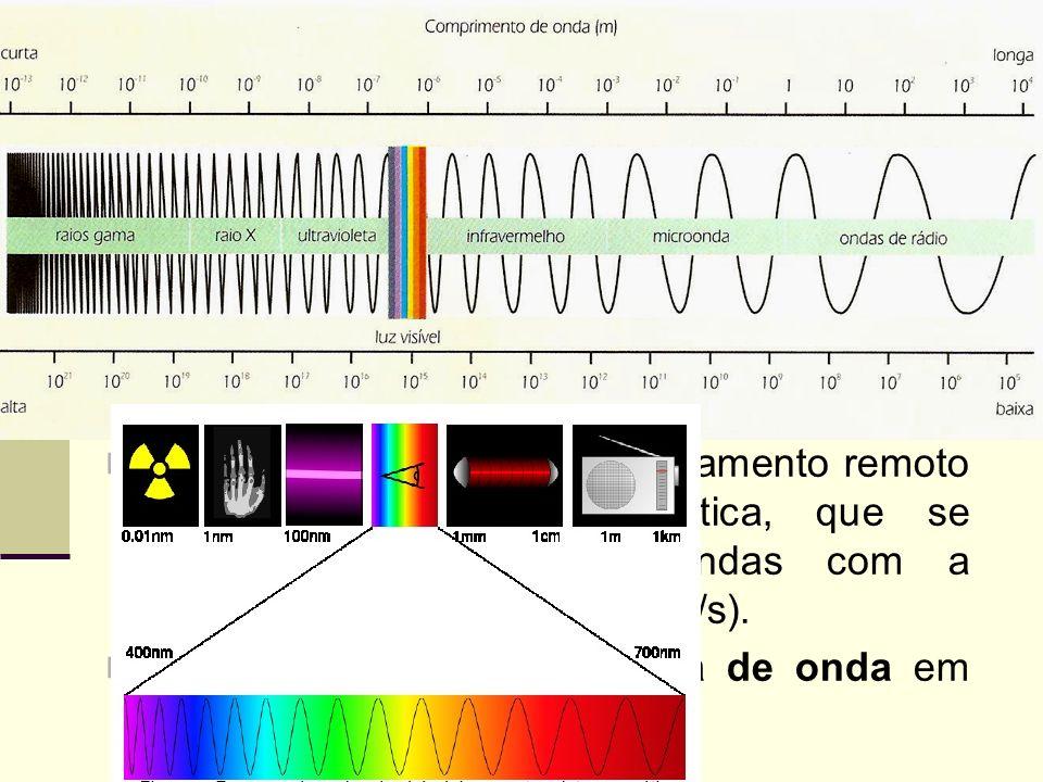 Radiação Eletromagnética A energia utilizada em sensoriamento remoto é a radiação eletromagnética, que se propaga em forma de ondas com a velocidade d