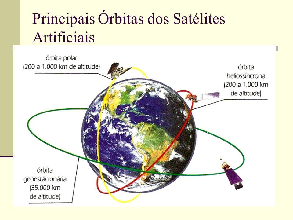 Órbita: A órbita é o caminho que o satélite faz em volta da Terra. Principais Órbitas dos Satélites Artificiais