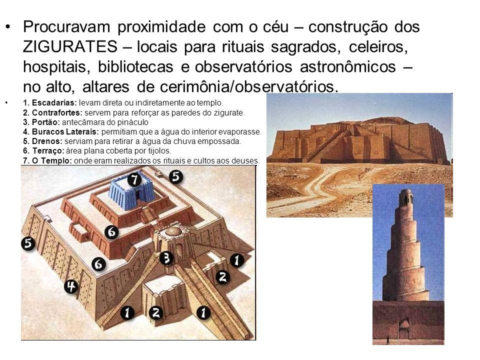 Procuravam proximidade com o céu – construção dos ZIGURATES – locais para rituais sagrados, celeiros, hospitais, bibliotecas e observatórios astronômi