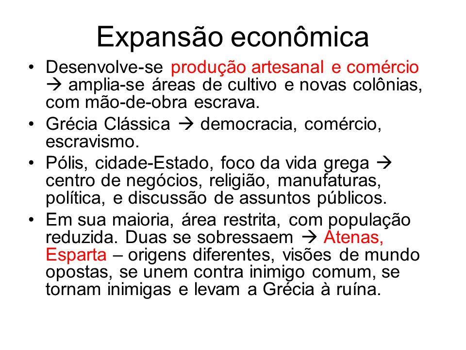 Expansão econômica Desenvolve-se produção artesanal e comércio amplia-se áreas de cultivo e novas colônias, com mão-de-obra escrava.