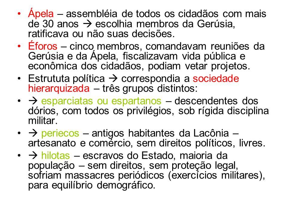 Ápela – assembléia de todos os cidadãos com mais de 30 anos escolhia membros da Gerúsia, ratificava ou não suas decisões.