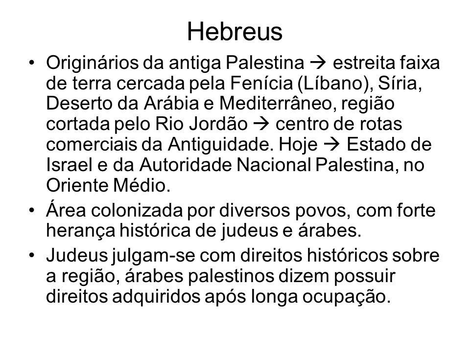 Hebreus Originários da antiga Palestina estreita faixa de terra cercada pela Fenícia (Líbano), Síria, Deserto da Arábia e Mediterrâneo, região cortada