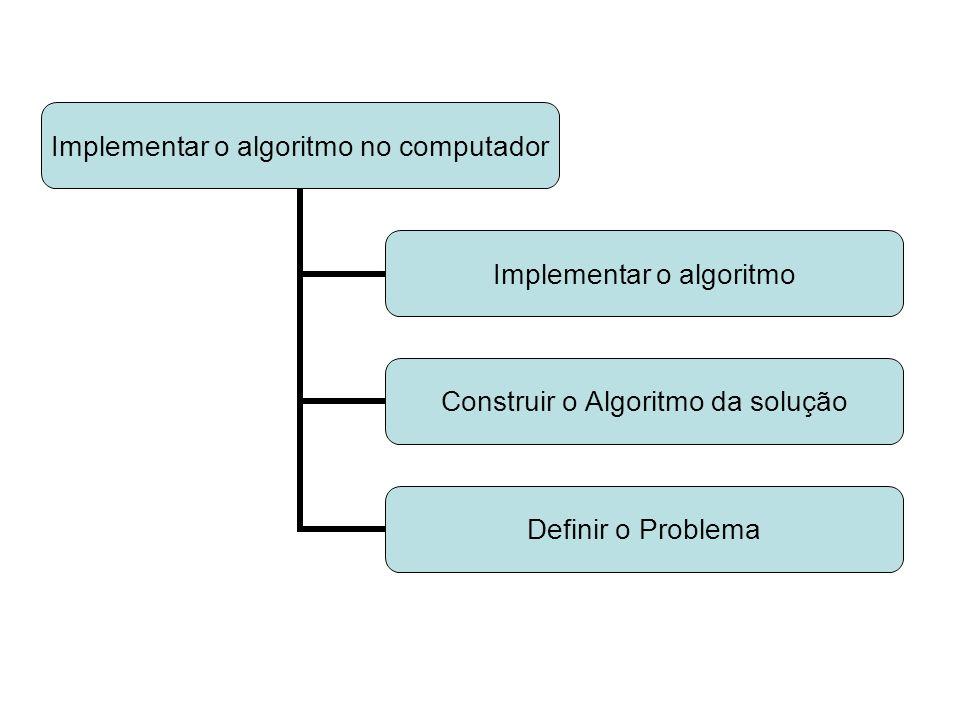 Implementar o algoritmo no computador Implementar o algoritmo Construir o Algoritmo da solução Definir o Problema