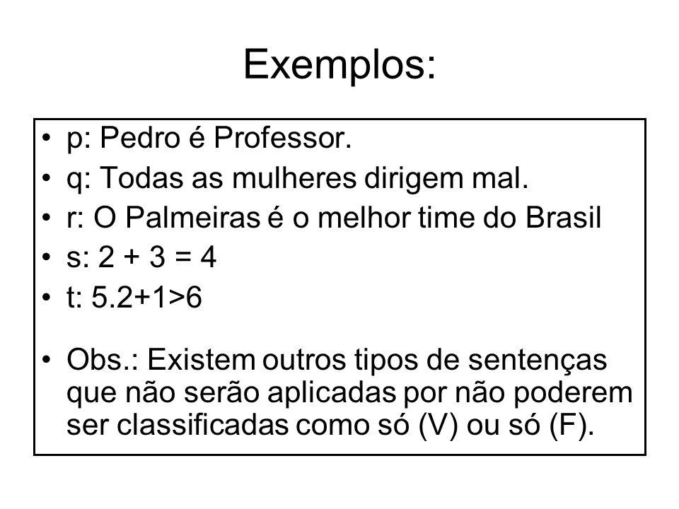 Exemplos: p: Pedro é Professor. q: Todas as mulheres dirigem mal. r: O Palmeiras é o melhor time do Brasil s: 2 + 3 = 4 t: 5.2+1>6 Obs.: Existem outro