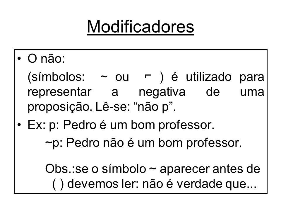 Modificadores O não: (símbolos: ~ ou ) é utilizado para representar a negativa de uma proposição. Lê-se: não p. Ex: p: Pedro é um bom professor. ~p: P