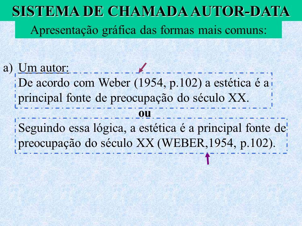 SISTEMA DE CHAMADA AUTOR-DATA a)Um autor: De acordo com Weber (1954, p.102) a estética é a principal fonte de preocupação do século XX. ou Seguindo es
