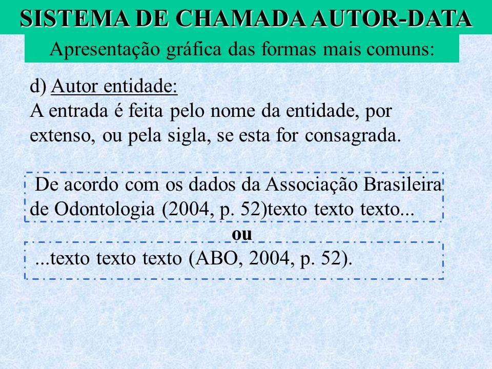 d) Autor entidade: A entrada é feita pelo nome da entidade, por extenso, ou pela sigla, se esta for consagrada. De acordo com os dados da Associação B