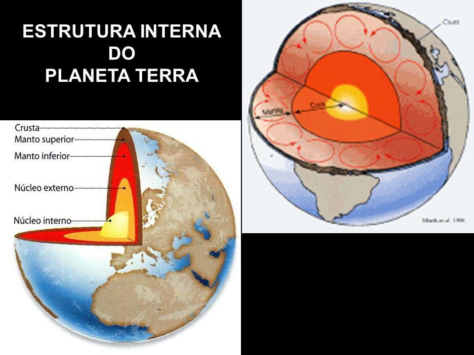 ESTRUTURA INTERNA DO PLANETA TERRA