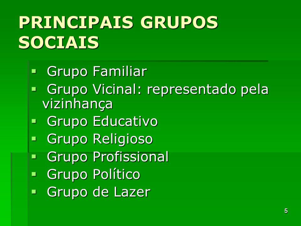 PRINCIPAIS GRUPOS SOCIAIS Grupo Familiar Grupo Familiar Grupo Vicinal: representado pela vizinhança Grupo Vicinal: representado pela vizinhança Grupo
